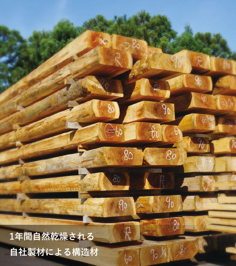 1年間自然乾燥される自社製材による構造材
