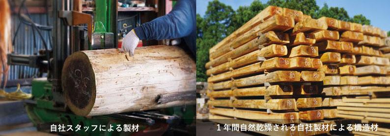 自社スタッフによる製材 1年間自然乾燥される自社製材による構造材